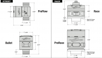 """ProCharger - ProCharger 3FASS-004 - Race Valve """"OPEN"""" with Mounting Hardware (Alum. Flange) - Image 3"""
