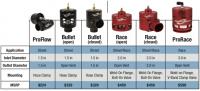 ProCharger - ProCharger AV006A-003 - Bullet Bypass/Anti-Surge Valve - Closed - Image 2